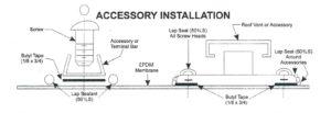 epdm-accessory-installation1