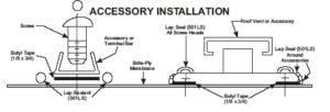 accessory-installation